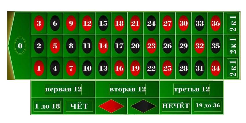 Как играть казино samp rp